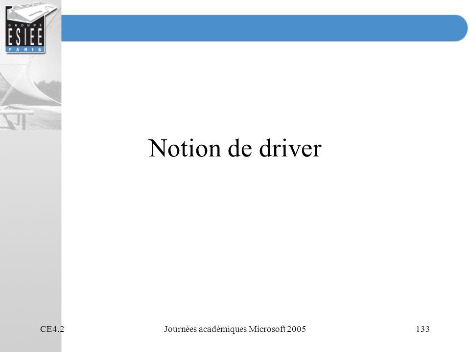 CE4.2Journées académiques Microsoft 2005133 Notion de driver
