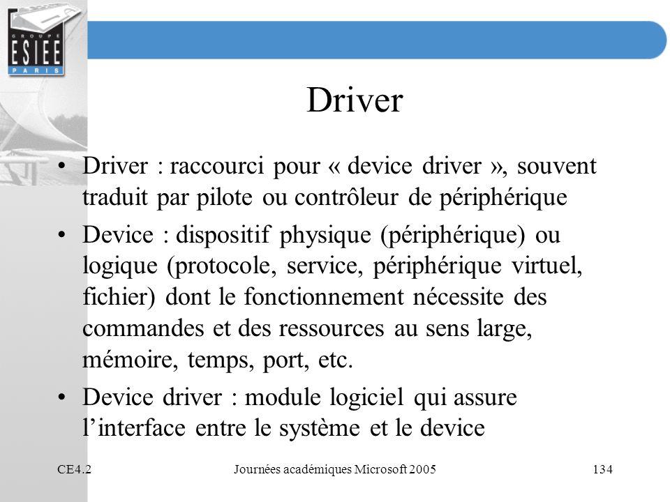 CE4.2Journées académiques Microsoft 2005134 Driver Driver : raccourci pour « device driver », souvent traduit par pilote ou contrôleur de périphérique