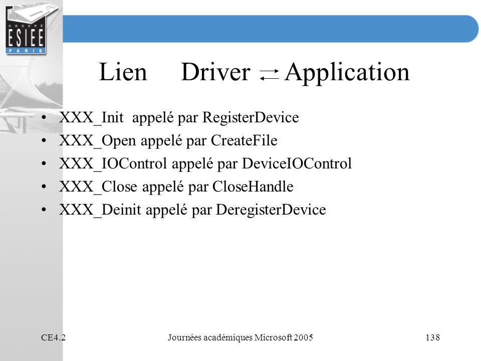 CE4.2Journées académiques Microsoft 2005138 Lien Driver Application XXX_Init appelé par RegisterDevice XXX_Open appelé par CreateFile XXX_IOControl appelé par DeviceIOControl XXX_Close appelé par CloseHandle XXX_Deinit appelé par DeregisterDevice