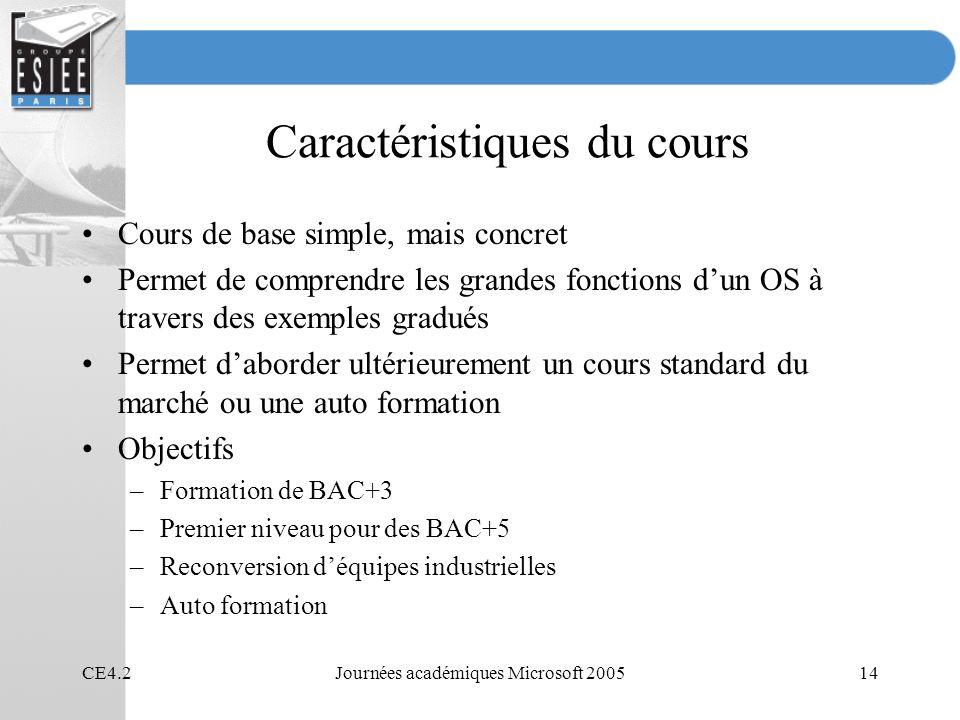 CE4.2Journées académiques Microsoft 200514 Caractéristiques du cours Cours de base simple, mais concret Permet de comprendre les grandes fonctions dun