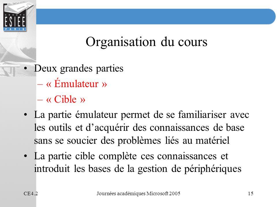 CE4.2Journées académiques Microsoft 200515 Organisation du cours Deux grandes parties –« Émulateur » –« Cible » La partie émulateur permet de se famil