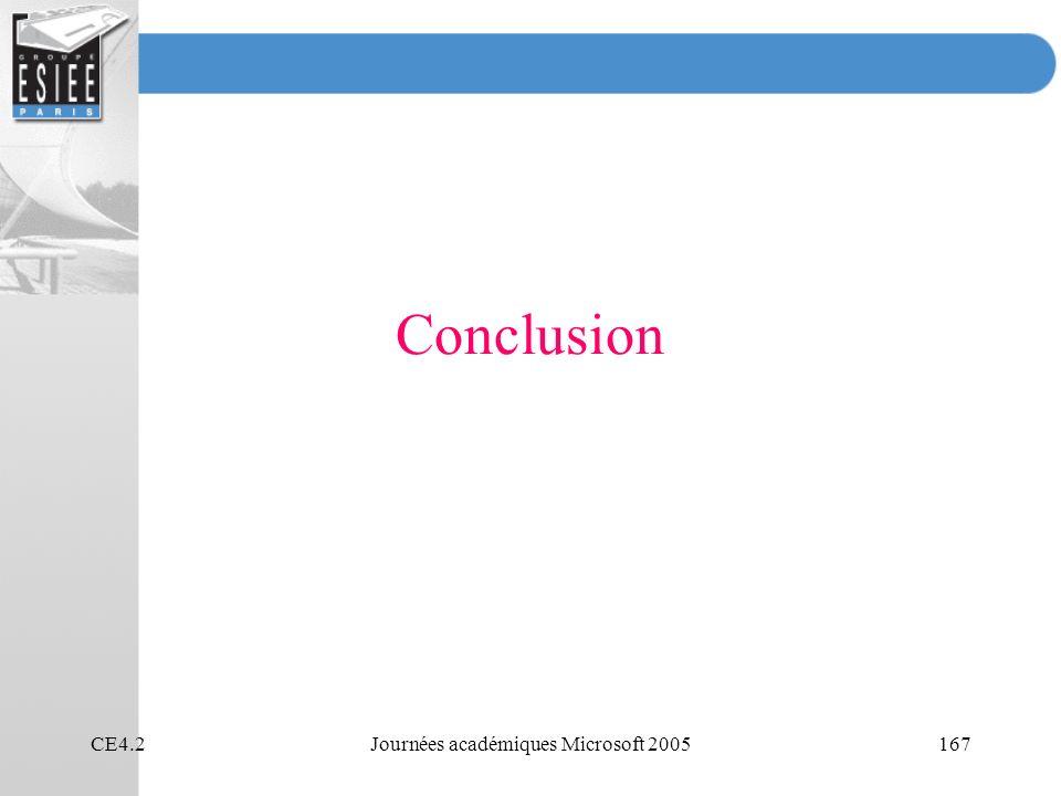 CE4.2Journées académiques Microsoft 2005167 Conclusion