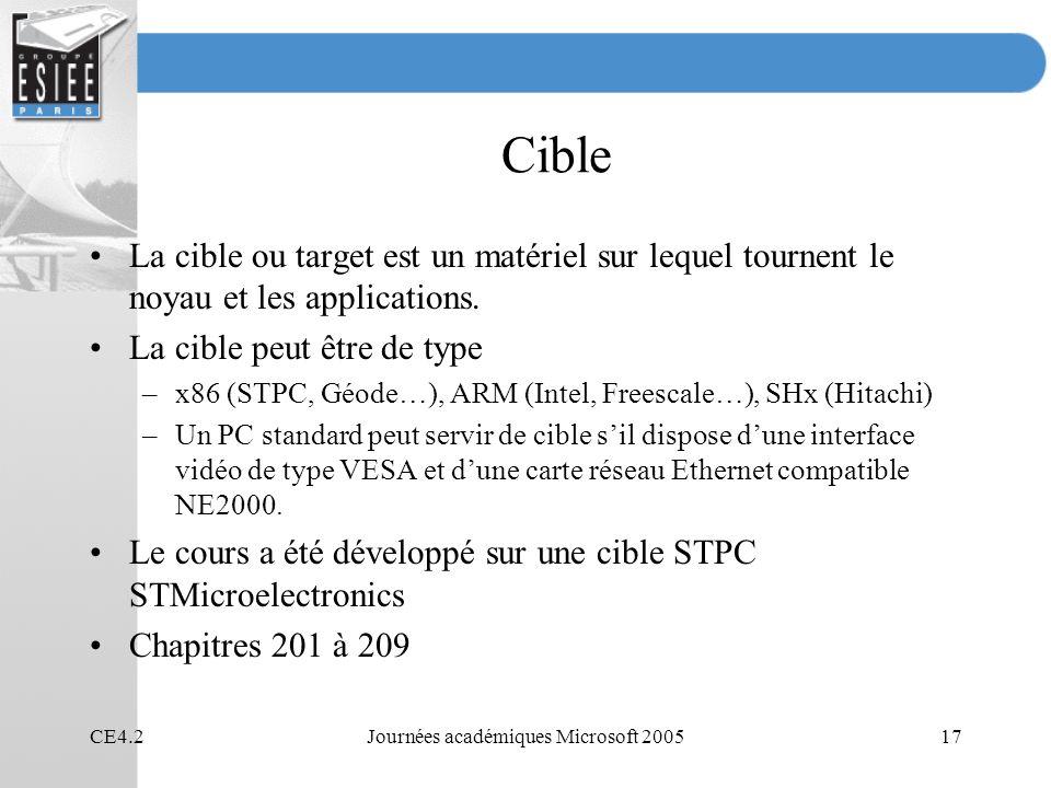 CE4.2Journées académiques Microsoft 200517 Cible La cible ou target est un matériel sur lequel tournent le noyau et les applications.