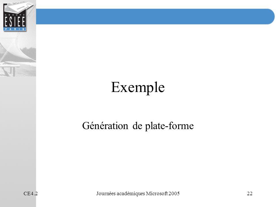 CE4.2Journées académiques Microsoft 200522 Exemple Génération de plate-forme