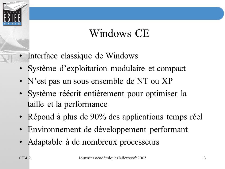 CE4.2Journées académiques Microsoft 2005114 Registres du port parallèle Adresse de base Registre de données D7D0 Adresse de base + 1 Registre de status (lecture) S7 Adresse de base + 2 Registre de contrôle C0 Poids fort Poids faible S5S6S4S3 C3C2C1 D6D5D4 D3 D2D1 C4
