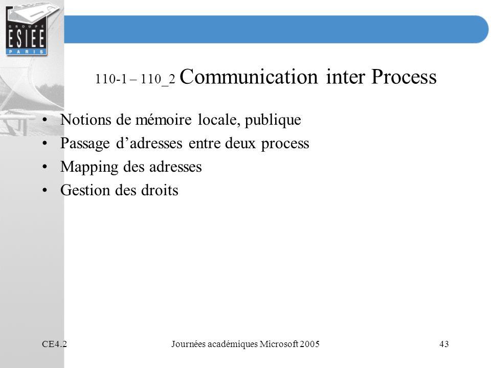 CE4.2Journées académiques Microsoft 200543 110-1 – 110_2 Communication inter Process Notions de mémoire locale, publique Passage dadresses entre deux process Mapping des adresses Gestion des droits