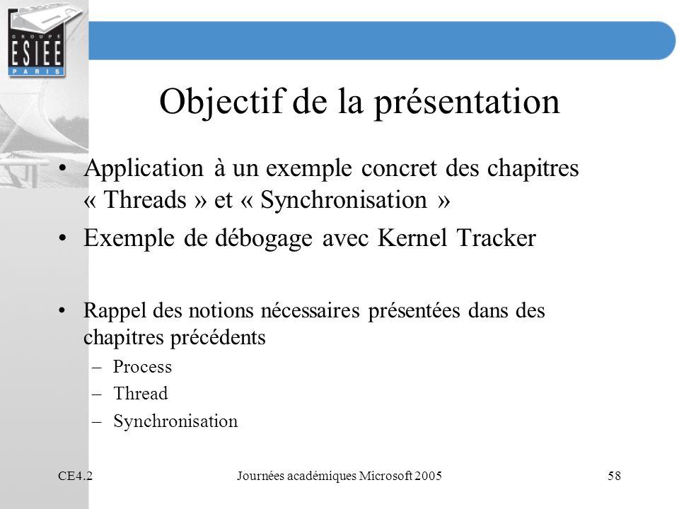 CE4.2Journées académiques Microsoft 200558 Objectif de la présentation Application à un exemple concret des chapitres « Threads » et « Synchronisation