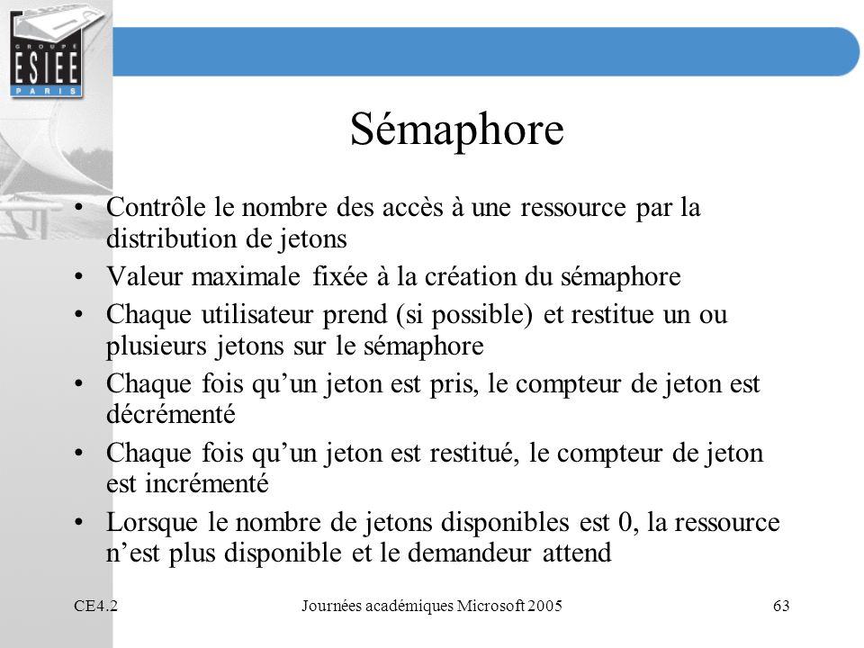 CE4.2Journées académiques Microsoft 200563 Sémaphore Contrôle le nombre des accès à une ressource par la distribution de jetons Valeur maximale fixée