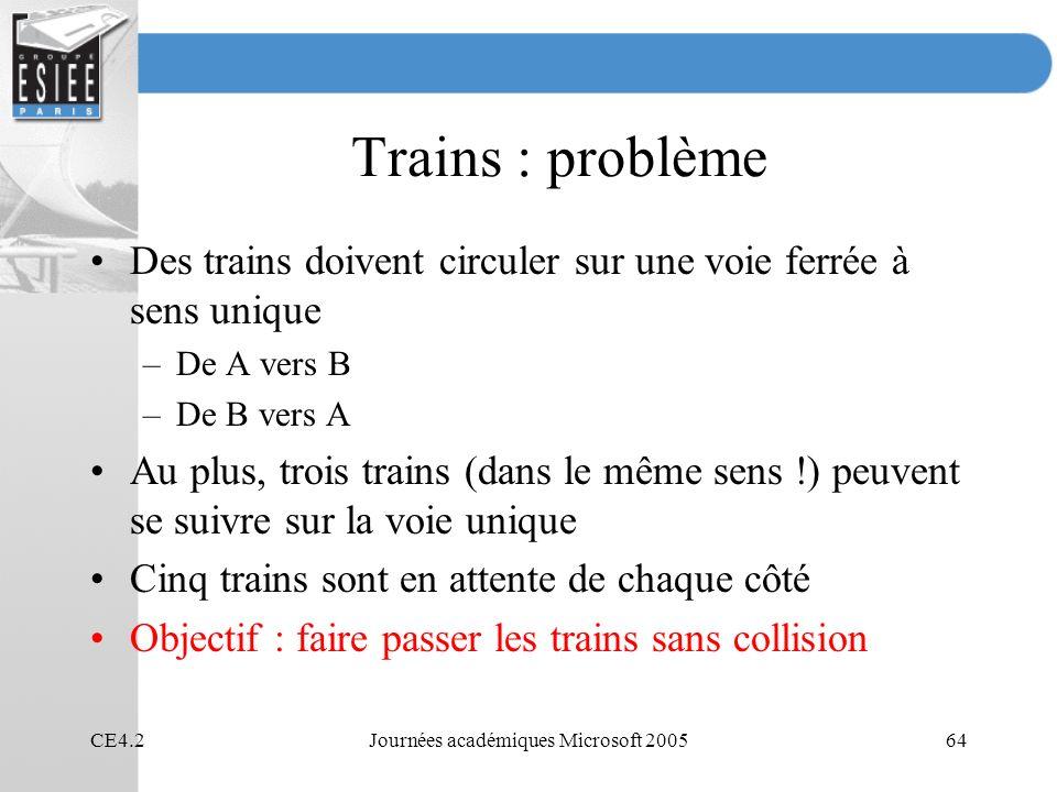 CE4.2Journées académiques Microsoft 200564 Trains : problème Des trains doivent circuler sur une voie ferrée à sens unique –De A vers B –De B vers A Au plus, trois trains (dans le même sens !) peuvent se suivre sur la voie unique Cinq trains sont en attente de chaque côté Objectif : faire passer les trains sans collision