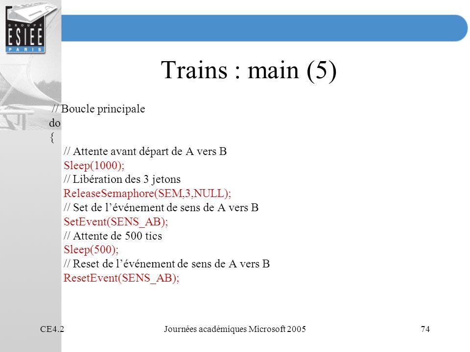 CE4.2Journées académiques Microsoft 200574 Trains : main (5) // Boucle principale do { // Attente avant départ de A vers B Sleep(1000); // Libération des 3 jetons ReleaseSemaphore(SEM,3,NULL); // Set de lévénement de sens de A vers B SetEvent(SENS_AB); // Attente de 500 tics Sleep(500); // Reset de lévénement de sens de A vers B ResetEvent(SENS_AB);