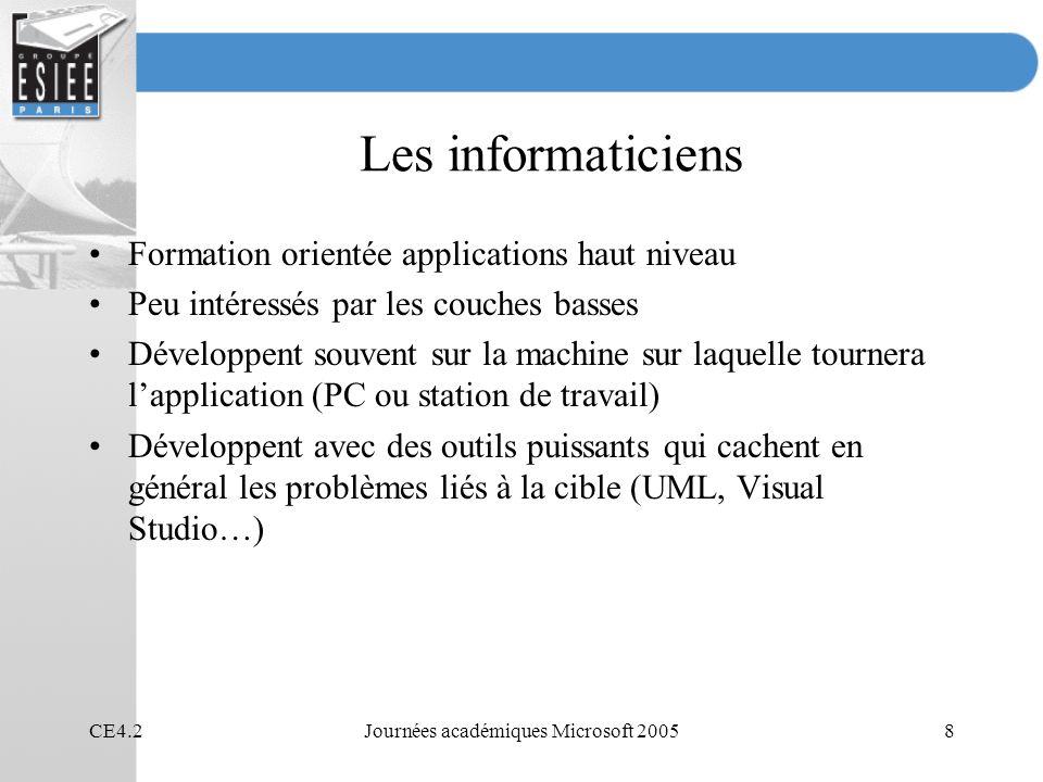 CE4.2Journées académiques Microsoft 20058 Les informaticiens Formation orientée applications haut niveau Peu intéressés par les couches basses Développent souvent sur la machine sur laquelle tournera lapplication (PC ou station de travail) Développent avec des outils puissants qui cachent en général les problèmes liés à la cible (UML, Visual Studio…)