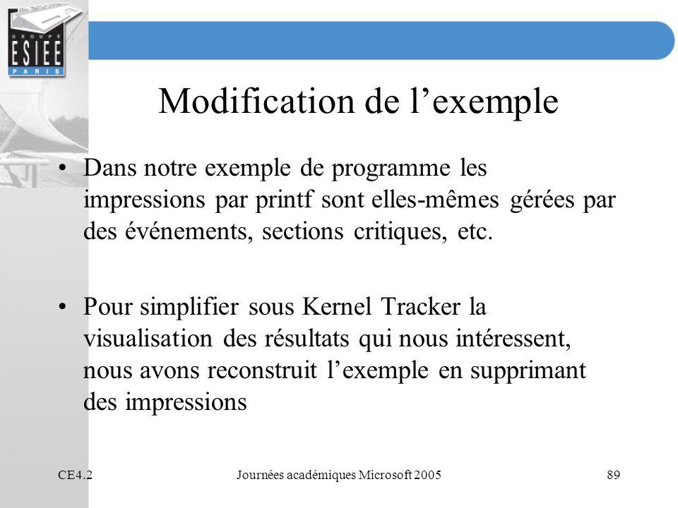 CE4.2Journées académiques Microsoft 200589 Modification de lexemple Dans notre exemple de programme les impressions par printf sont elles-mêmes gérées