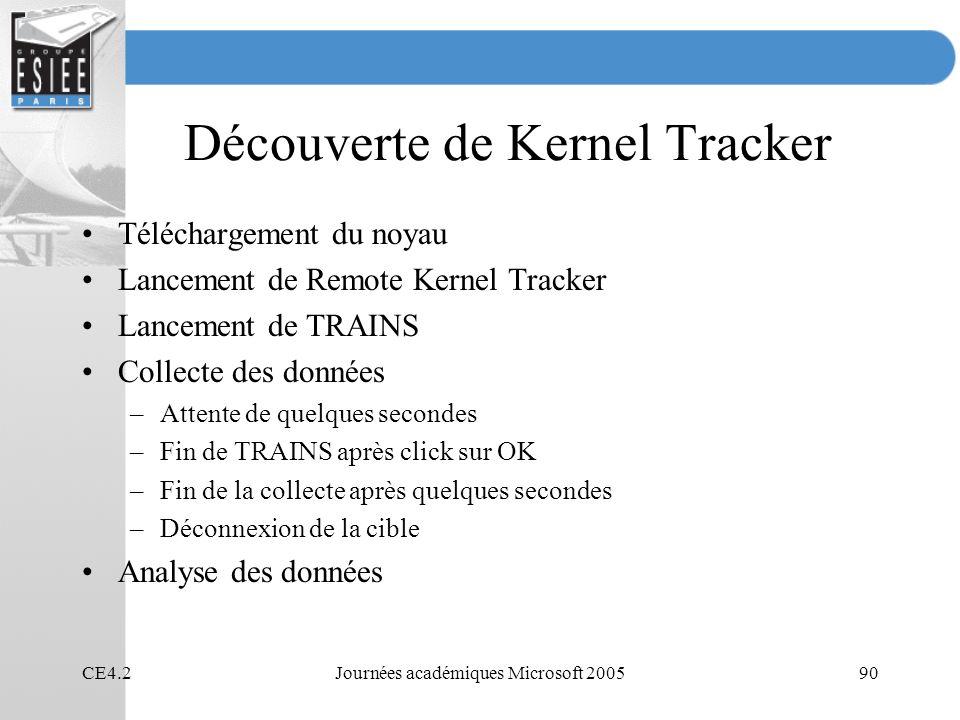 CE4.2Journées académiques Microsoft 200590 Découverte de Kernel Tracker Téléchargement du noyau Lancement de Remote Kernel Tracker Lancement de TRAINS Collecte des données –Attente de quelques secondes –Fin de TRAINS après click sur OK –Fin de la collecte après quelques secondes –Déconnexion de la cible Analyse des données