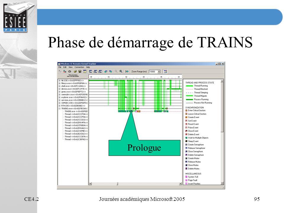 CE4.2Journées académiques Microsoft 200595 Phase de démarrage de TRAINS Prologue