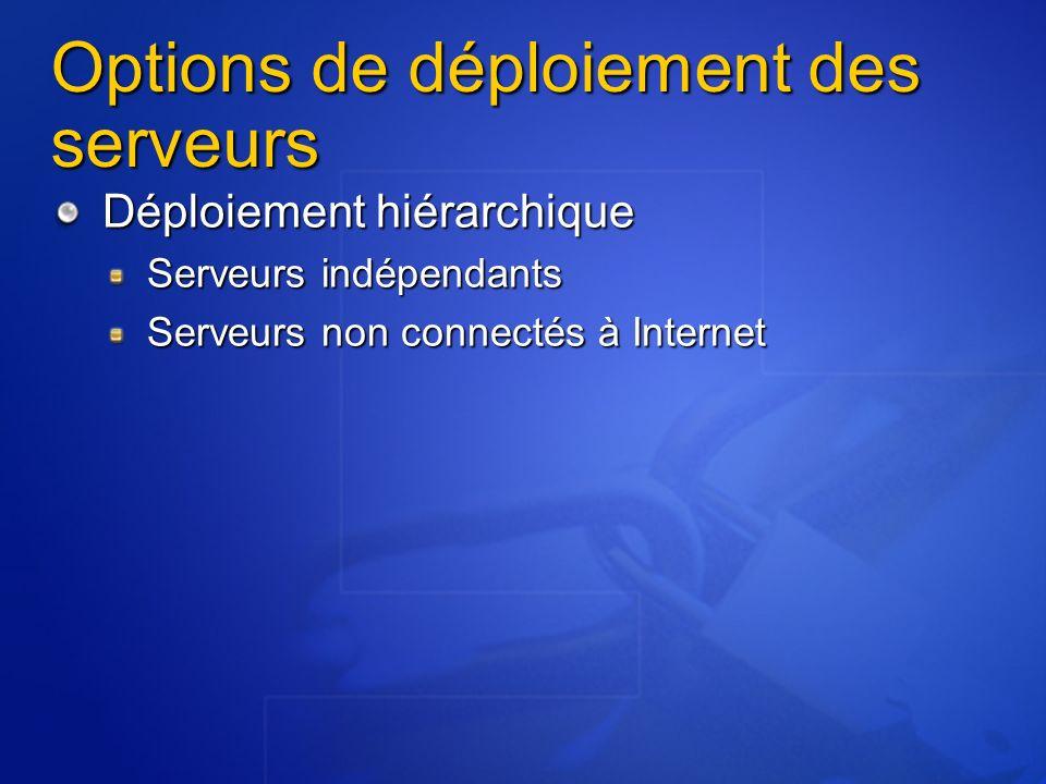Options de déploiement des serveurs Déploiement hiérarchique Serveurs indépendants Serveurs non connectés à Internet
