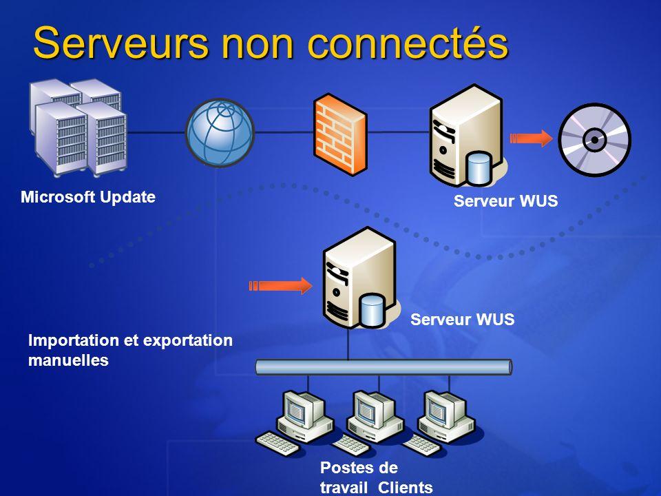 Postes de travail Clients Serveurs non connectés Microsoft Update Serveur WUS Importation et exportation manuelles