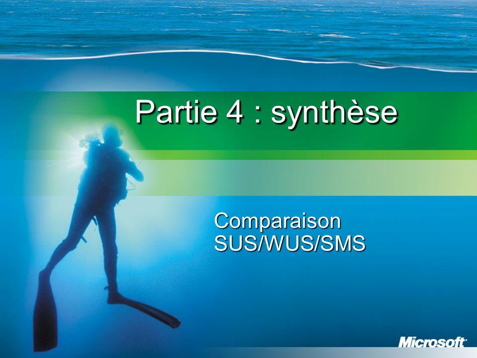 Partie 4 : synthèse Comparaison SUS/WUS/SMS