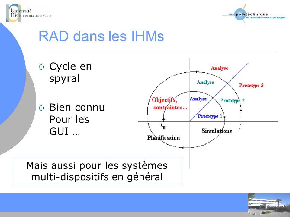 CC RAD dans les IHMs Cycle en spyral Bien connu Pour les GUI … Mais aussi pour les systèmes multi-dispositifs en général