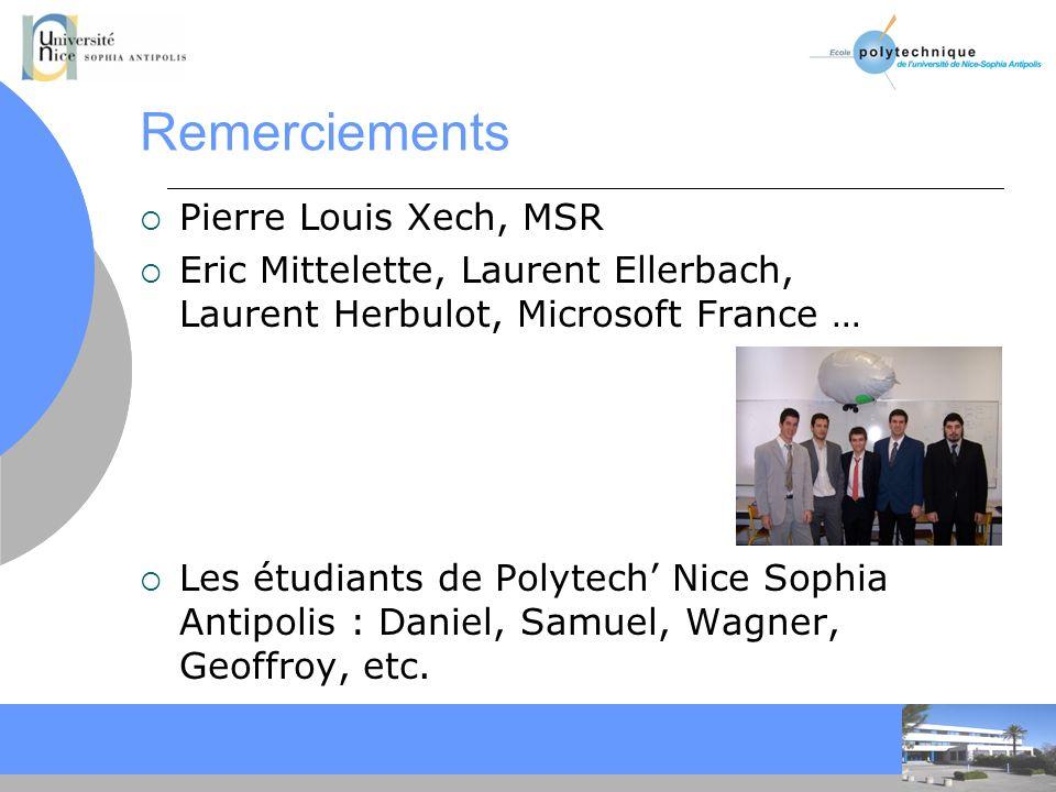 CC Remerciements Pierre Louis Xech, MSR Eric Mittelette, Laurent Ellerbach, Laurent Herbulot, Microsoft France … Les étudiants de Polytech Nice Sophia Antipolis : Daniel, Samuel, Wagner, Geoffroy, etc.