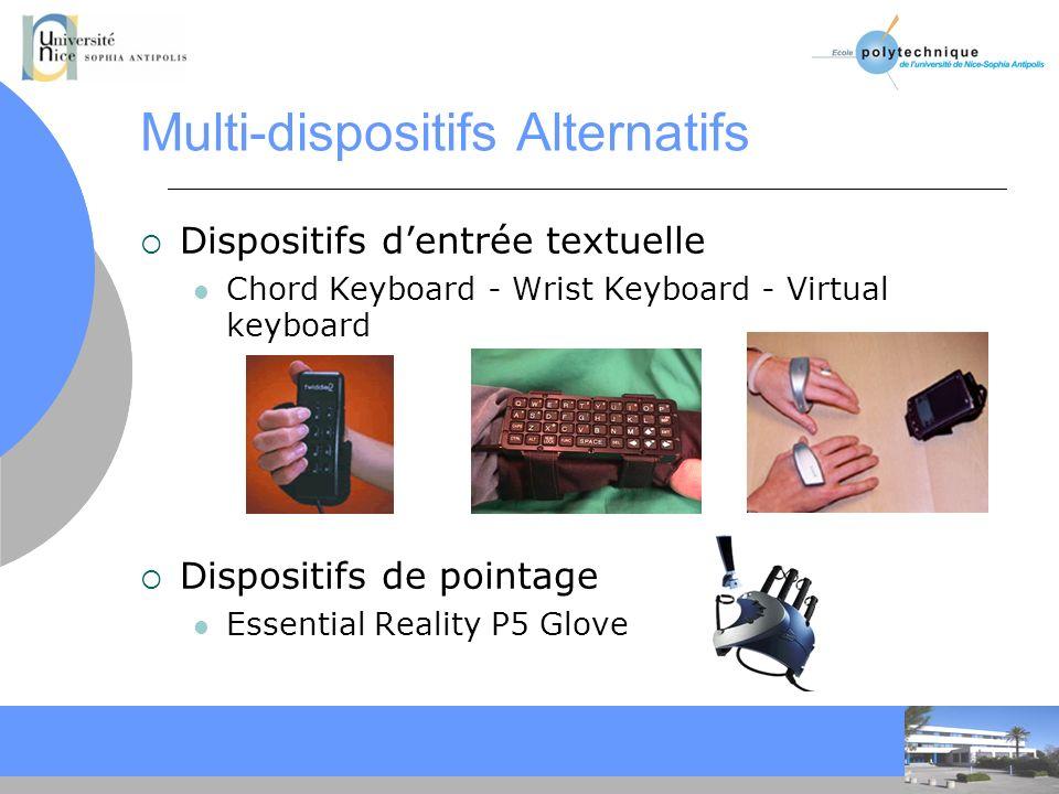 CC Multi-dispositifs Alternatifs Dispositifs de sortie Eyeglasses