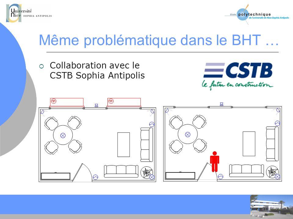 CC Le Bean.Net Méthodes