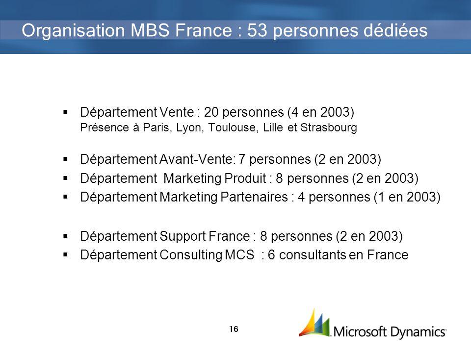 16 Organisation MBS France : 53 personnes dédiées Département Vente : 20 personnes (4 en 2003) Présence à Paris, Lyon, Toulouse, Lille et Strasbourg Département Avant-Vente: 7 personnes (2 en 2003) Département Marketing Produit : 8 personnes (2 en 2003) Département Marketing Partenaires : 4 personnes (1 en 2003) Département Support France : 8 personnes (2 en 2003) Département Consulting MCS : 6 consultants en France