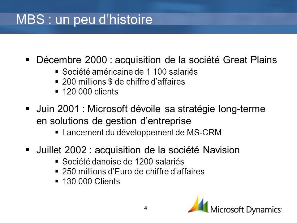 5 MBS au niveau mondial en quelques chiffres 740 millions $ de chiffre daffaires en fin dannée fiscale 2005 + 8% de croissance mondiale par rapport à lannée fiscale 2004 840 millions $ de chiffre daffaires en fin dannée fiscale 2006 + 14% de croissance mondiale par rapport à lannée fiscale 2005 1 Mds $ planifié sur lannée fiscale 2007 + 20% de croissance mondiale par rapport à lannée fiscale 2006 3 500 collaborateurs Microsoft dans le monde Dont 1700 personnes en Recherche & Développement 30% du chiffre daffaires réinvesti en R&D 275 000 clients et 6500 partenaires dans le monde Présence dans 130 pays 50 000 clients Navision dont 1200 en France 6 100 clients Axapta dont 120 en France 5000 clients MS CRM dont une centaine en France Année fiscale (FY) année n : Juillet année n-1 Juin année n