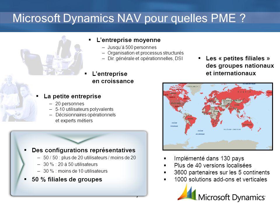 18 Microsoft Dynamics : une vision long terme pour supporter votre développement La vision Microsoft Dynamics Réconcilier le monde des processus et celui des individus Permettre à nos clients de capitaliser davantage sur les investissements réalisés en infrastructure Microsoft Programme dévolution Microsoft : « People-Ready » Microsoft Dynamics Evoluer avec vous : vous associer dans la dynamique