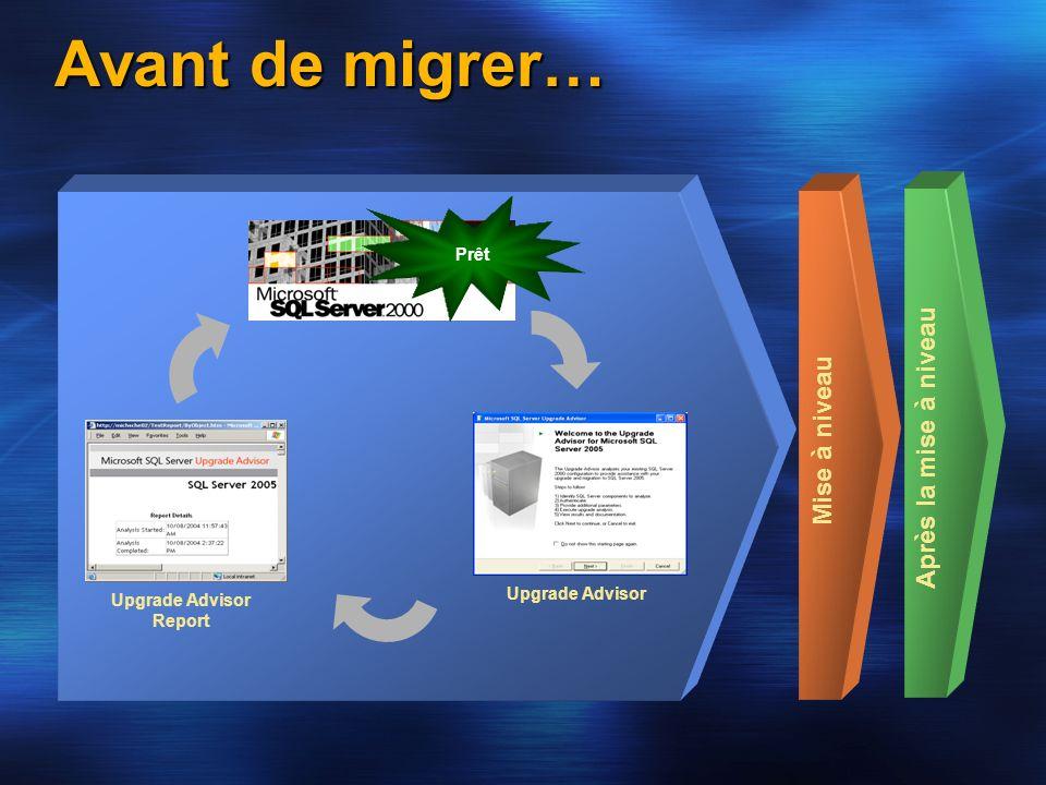 Avant de migrer… Upgrade Advisor Report Mise à niveau Après la mise à niveau Prêt Upgrade Advisor