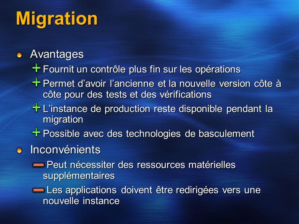 Migration Avantages Fournit un contrôle plus fin sur les opérations Permet davoir lancienne et la nouvelle version côte à côte pour des tests et des v