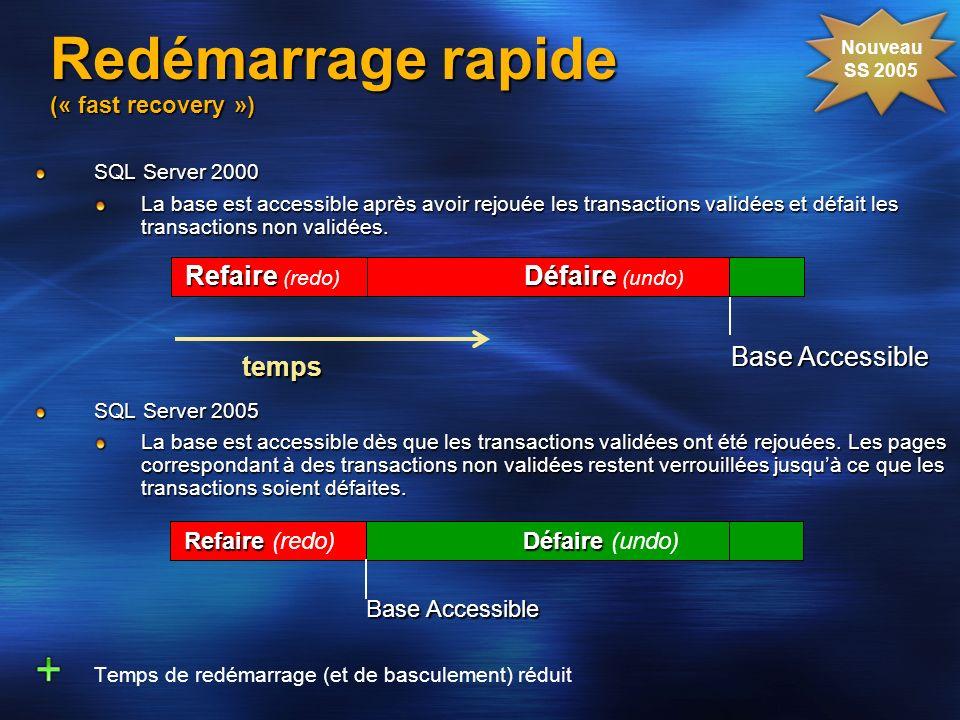 Redémarrage rapide (« fast recovery ») SQL Server 2000 La base est accessible après avoir rejouée les transactions validées et défait les transactions