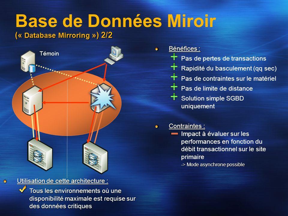 (« Database Mirroring ») 2/2 Base de Données Miroir (« Database Mirroring ») 2/2 Utilisation de cette architecture : Tous les environnements où une di