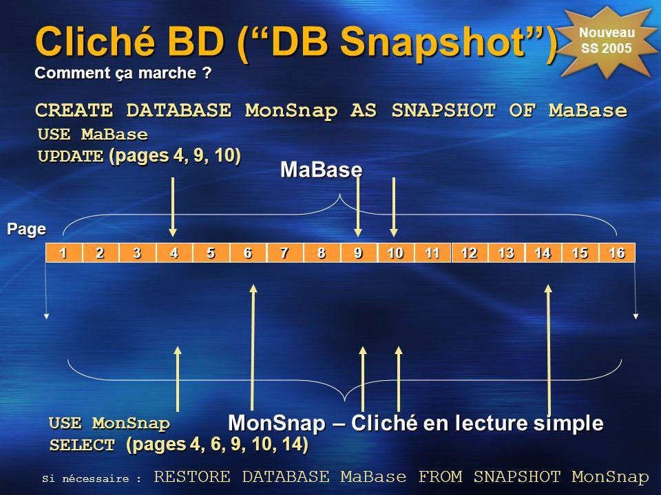 Cliché BD (DB Snapshot) Comment ça marche ? MonSnap – Cliché en lecture simple USE MonSnap SELECT (pages 4, 6, 9, 10, 14) 1 Page 234567891011121314151