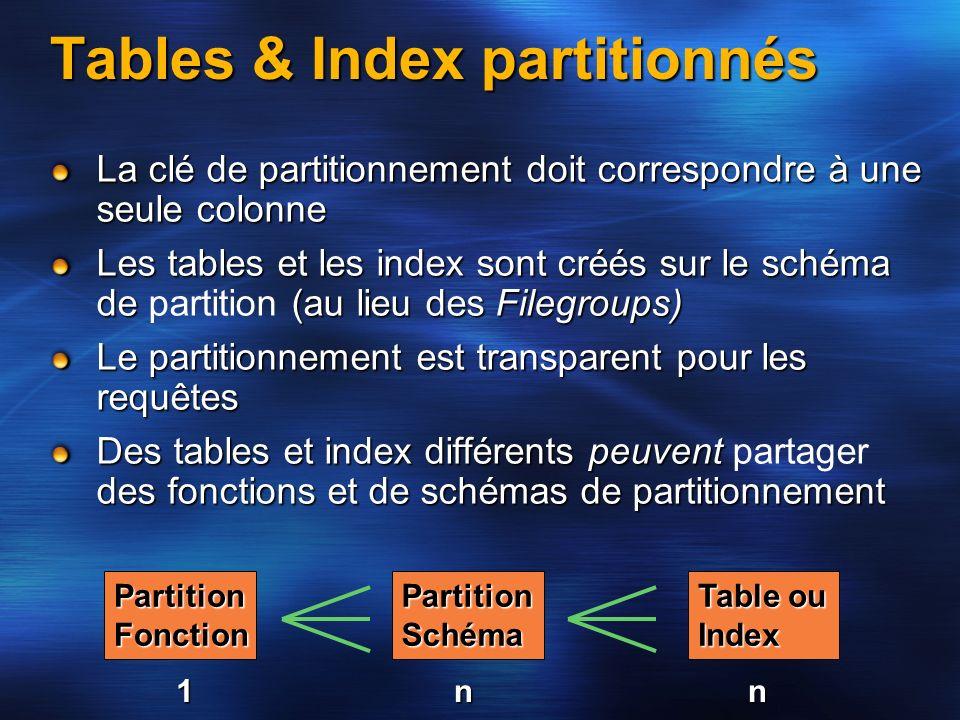 Tables & Index partitionnés La clé de partitionnement doit correspondre à une seule colonne Les tables et les index sont créés sur le schéma de (au li