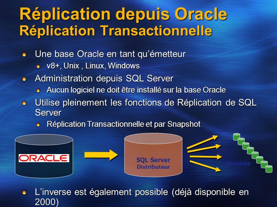 Réplication depuis Oracle Réplication Transactionnelle Une base Oracle en tant quémetteur v8+, Unix, Linux, Windows Administration depuis SQL Server A