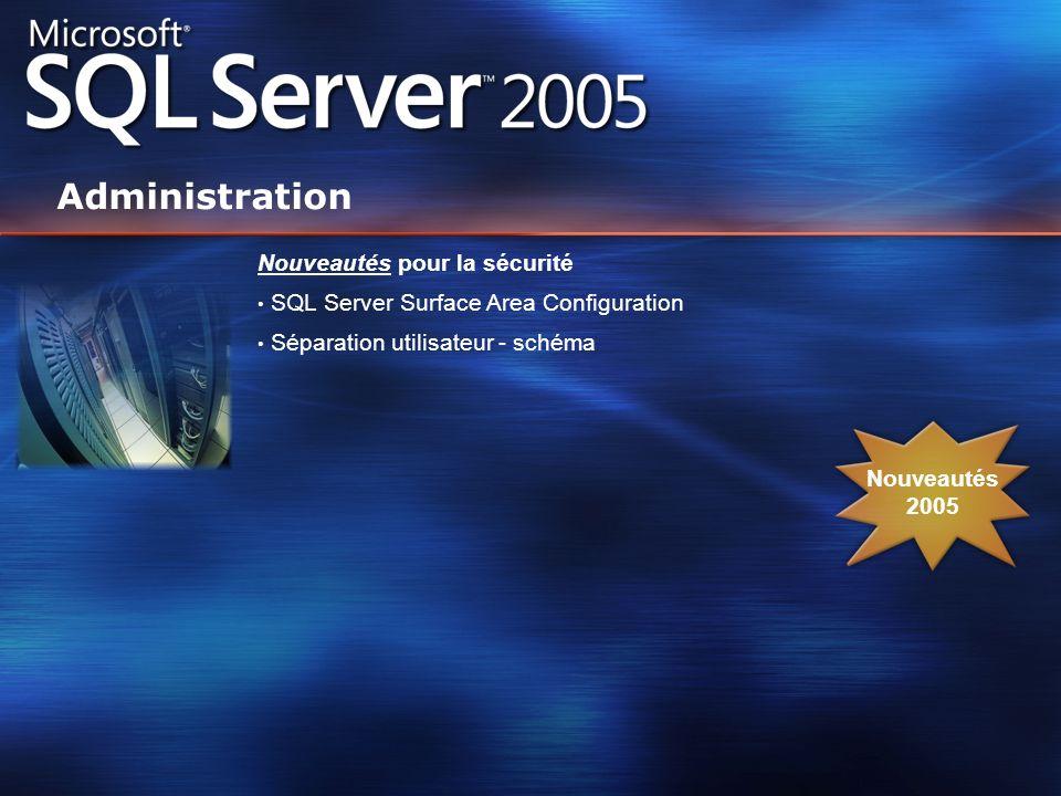 Nouveautés pour la sécurité SQL Server Surface Area Configuration Séparation utilisateur - schéma Administration Nouveautés 2005