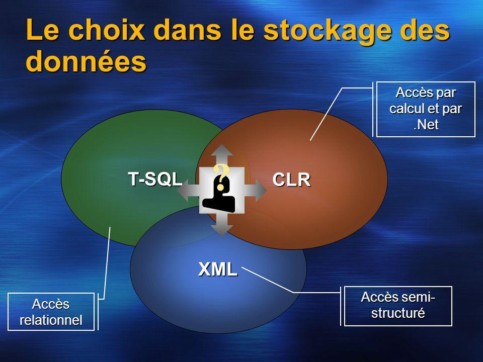 Le choix dans le stockage des données T-SQL XML CLR Accès par calcul et par.Net Accès relationnel Accès semi- structuré