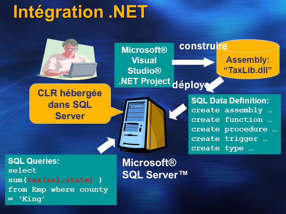 Intégration.NET Microsoft® Visual Studio®.NET Project Assembly: TaxLib.dll Microsoft® SQL Server SQL Data Definition: create assembly … create functio