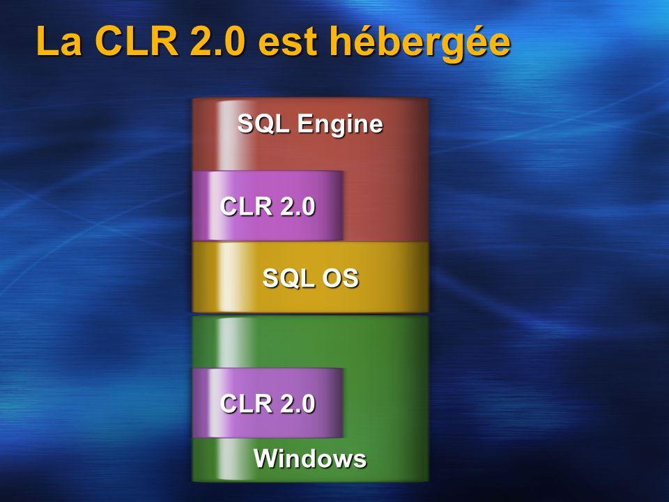 La CLR 2.0 est hébergée Windows SQL OS SQL Engine CLR 2.0