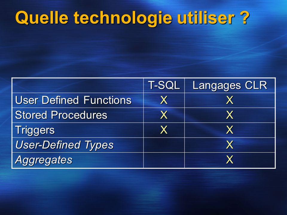 Quelle technologie utiliser ? T-SQL Langages CLR User Defined Functions XX Stored Procedures XX TriggersXX User-Defined Types X AggregatesX