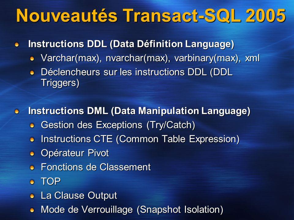 Nouveautés Transact-SQL 2005 Instructions DDL (Data Définition Language) Varchar(max), nvarchar(max), varbinary(max), xml Déclencheurs sur les instruc
