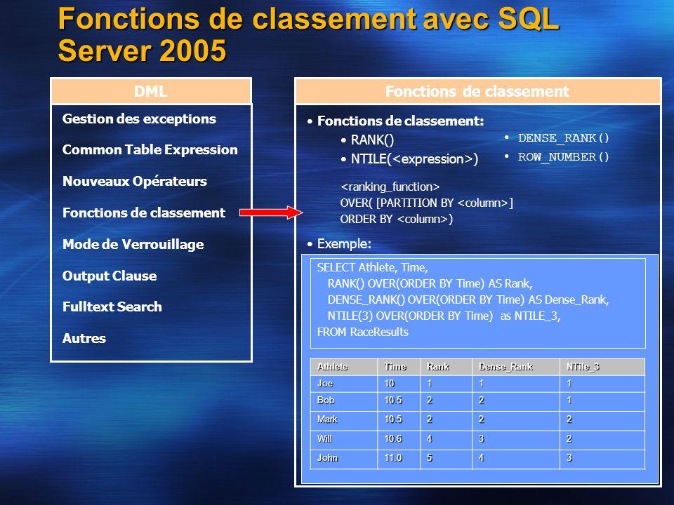 Fonctions de classement avec SQL Server 2005 DMLFonctions de classement Fonctions de classement: RANK() NTILE( ) OVER( [PARTITION BY ] ORDER BY ) SELE
