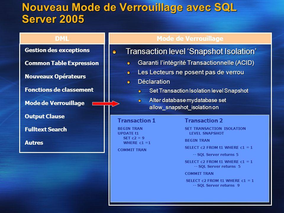 Nouveau Mode de Verrouillage avec SQL Server 2005 DMLMode de Verrouillage Transaction 2 SET TRANSACTION ISOLATION LEVEL SNAPSHOT BEGIN TRAN SELECT c2