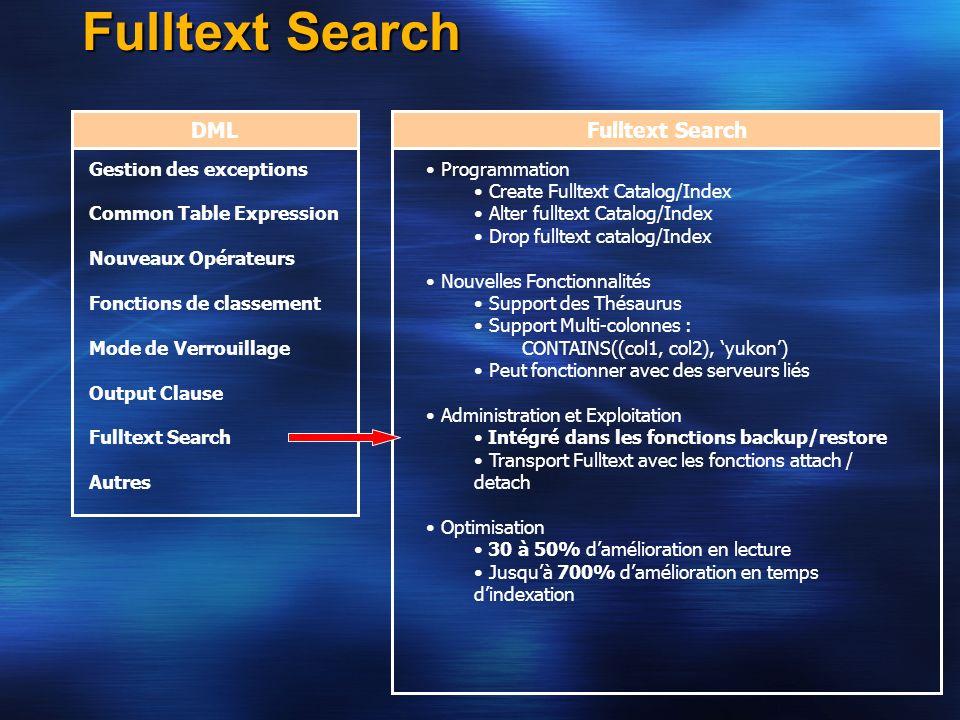 Fulltext Search DMLFulltext Search Programmation Create Fulltext Catalog/Index Alter fulltext Catalog/Index Drop fulltext catalog/Index Nouvelles Fonc
