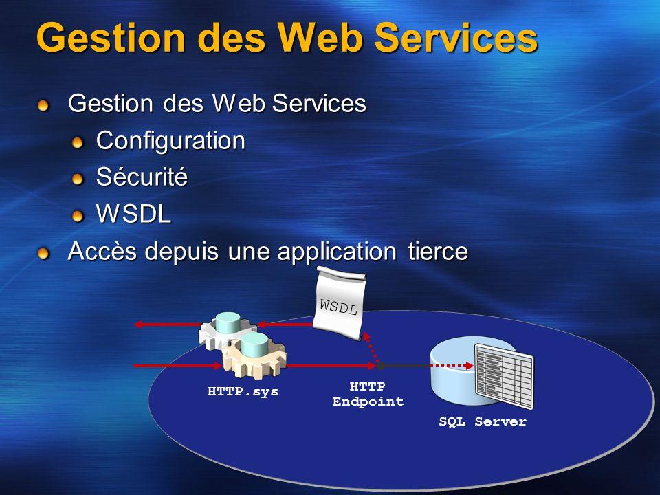 Gestion des Web Services ConfigurationSécuritéWSDL Accès depuis une application tierce HTTP Endpoint HTTP.sys SQL Server WSDL