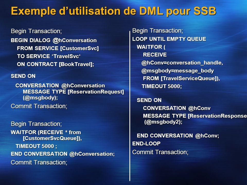 Exemple dutilisation de DML pour SSB Begin Transaction; BEGIN DIALOG @ hConversation FROM SERVICE [CustomerSvc] FROM SERVICE [CustomerSvc] TO SERVICE