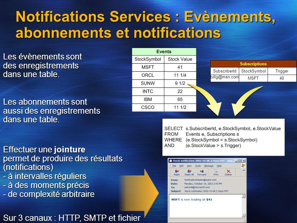 Notifications Services : Evènements, abonnements et notifications Les abonnements sont aussi des enregistrements dans une table. Les évènements sont d