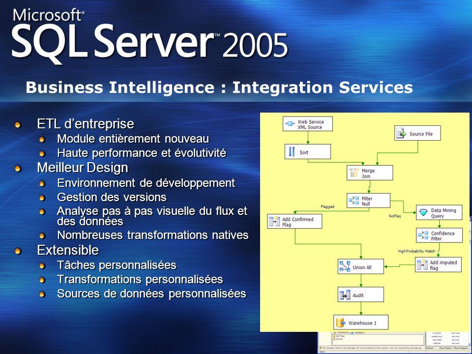 ETL dentreprise Module entièrement nouveau Haute performance et évolutivité Meilleur Design Environnement de développement Gestion des versions Analys