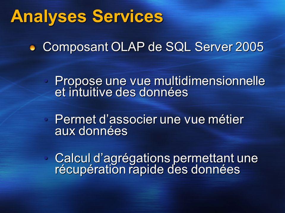 Analyses Services Composant OLAP de SQL Server 2005 Propose une vue multidimensionnelle et intuitive des donnéesPropose une vue multidimensionnelle et