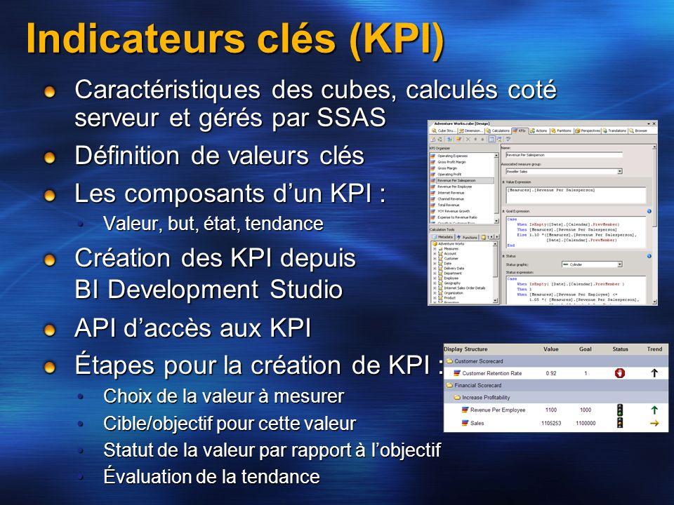 Indicateurs clés (KPI) Caractéristiques des cubes, calculés coté serveur et gérés par SSAS Définition de valeurs clés Les composants dun KPI : Valeur,